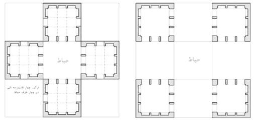 بررسی نحوه شکلگیری فضاها و ارتباطات در خانههای ایرانی (الگوی خانه)